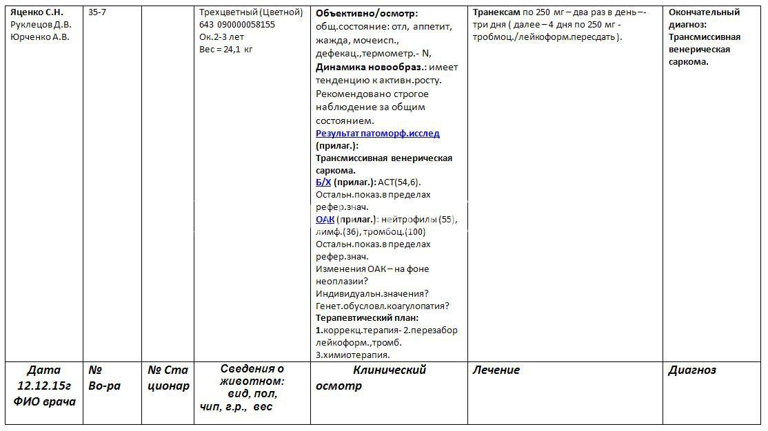отравление-арчи-история-болезни-2