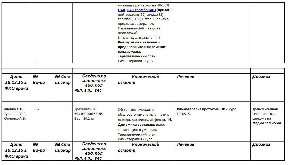 отравление-арчи-история-болезни-4