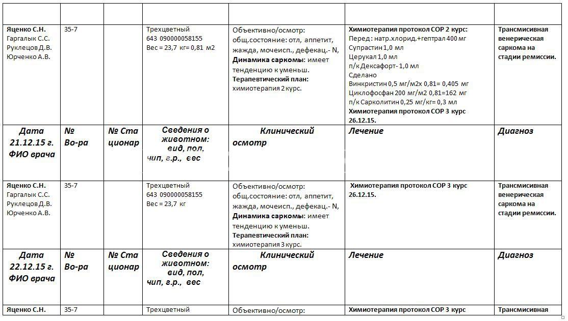 отравление-арчи-история-болезни-5