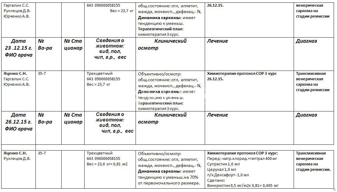 отравление-арчи-история-болезни-6