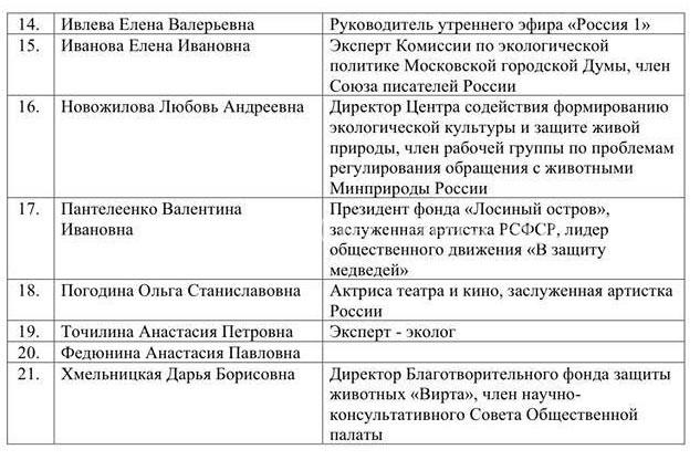 госдума-рабгруппа-3